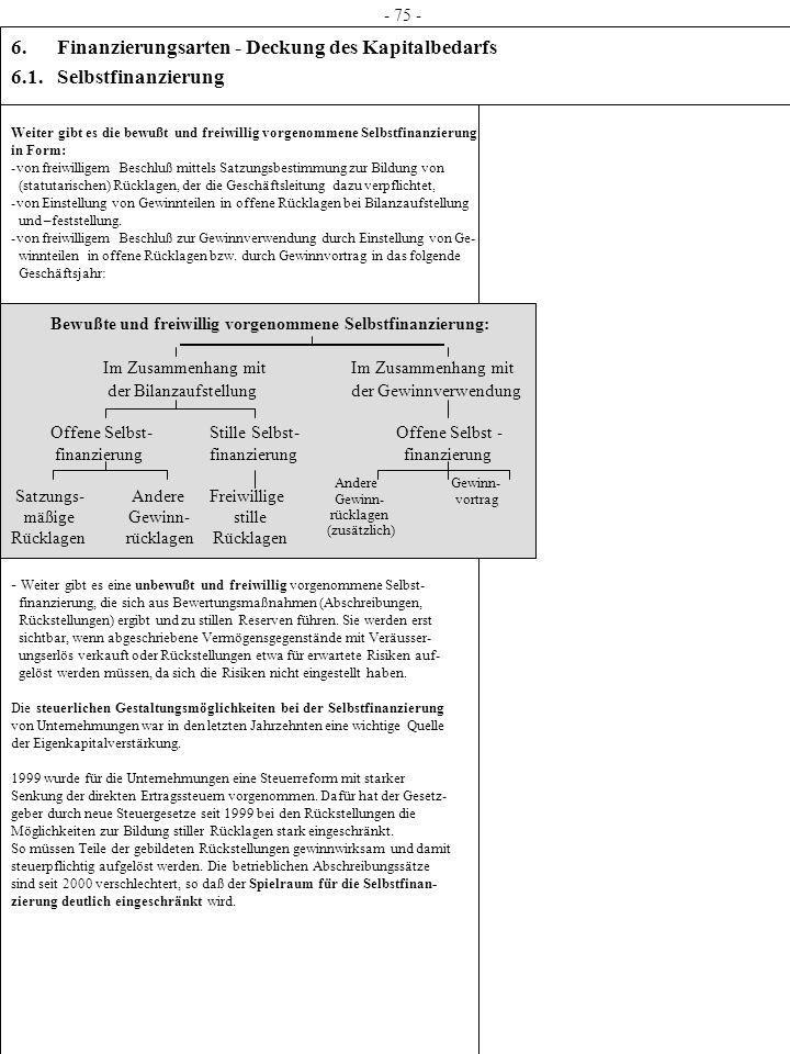 - 75 - 6. Finanzierungsarten - Deckung des Kapitalbedarfs 6.1. Selbstfinanzierung.