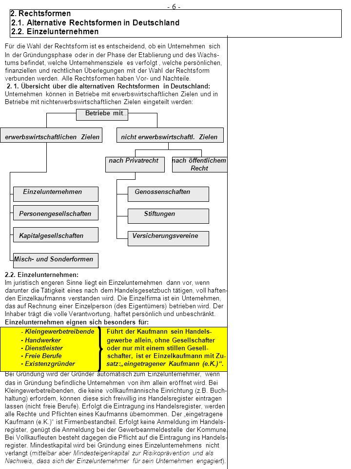 2. Rechtsformen 2. 1. Alternative Rechtsformen in Deutschland 2. 2