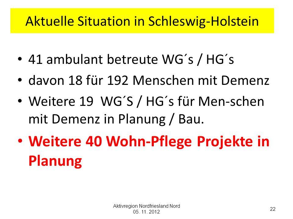 Aktuelle Situation in Schleswig-Holstein
