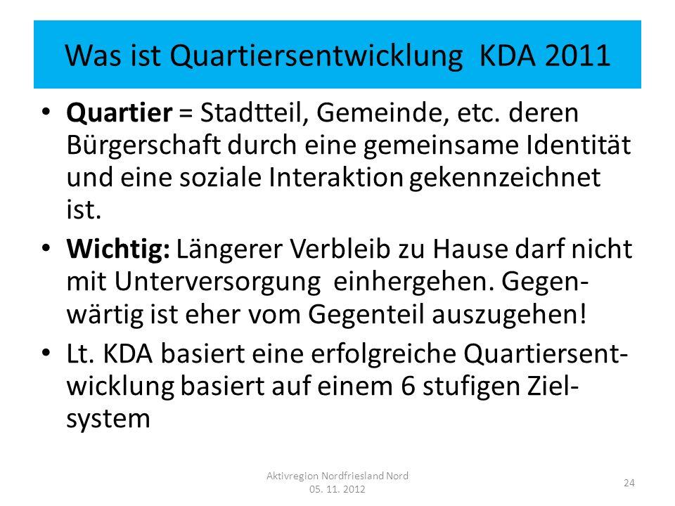 Was ist Quartiersentwicklung KDA 2011