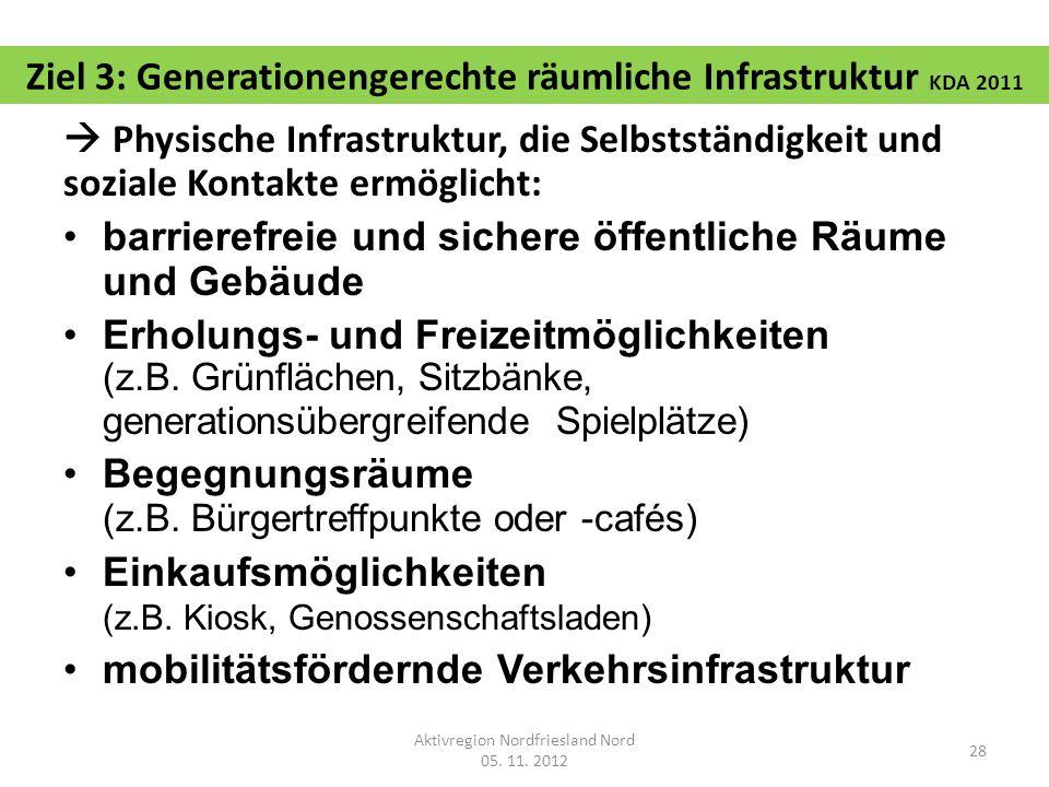 Ziel 3: Generationengerechte räumliche Infrastruktur KDA 2011