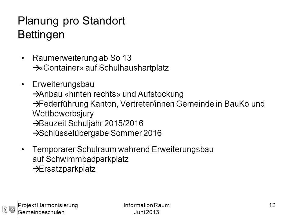Planung pro Standort Bettingen