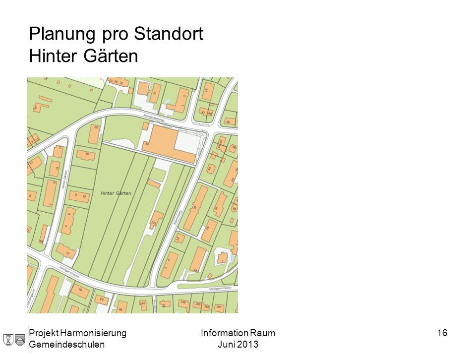 Planung pro Standort Hinter Gärten
