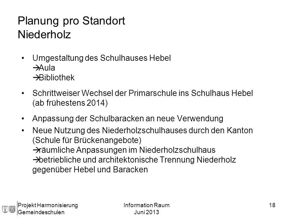 Planung pro Standort Niederholz