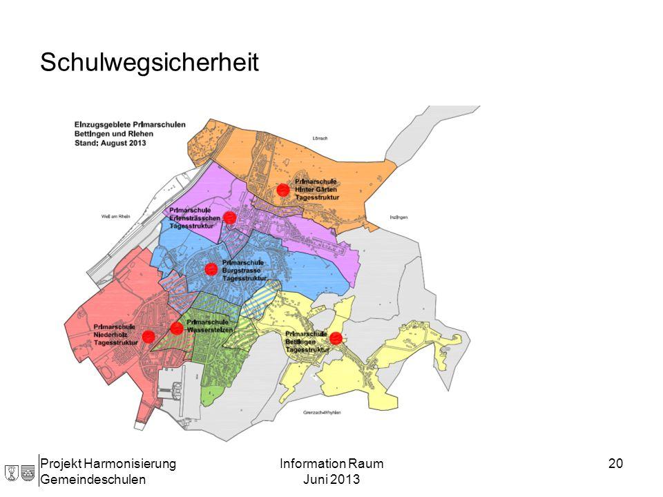 Schulwegsicherheit Projekt Harmonisierung Gemeindeschulen
