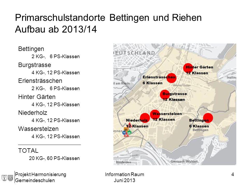 Primarschulstandorte Bettingen und Riehen Aufbau ab 2013/14