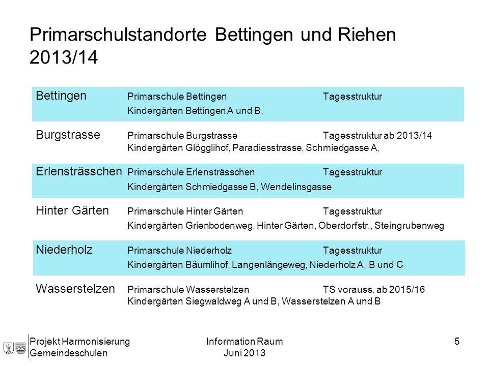 Primarschulstandorte Bettingen und Riehen 2013/14