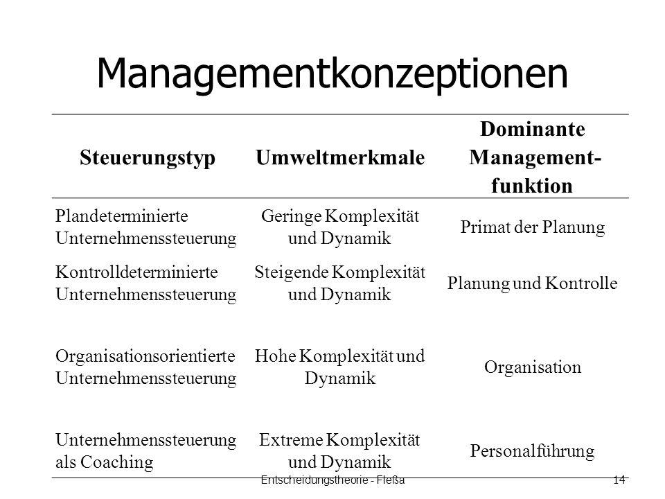Managementkonzeptionen