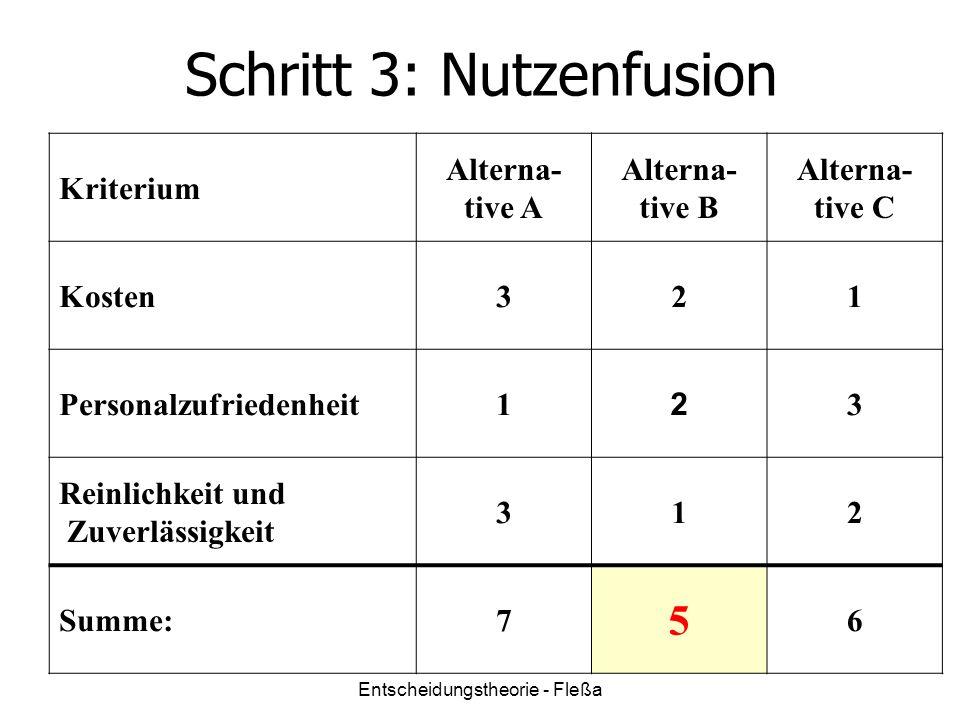 Schritt 3: Nutzenfusion