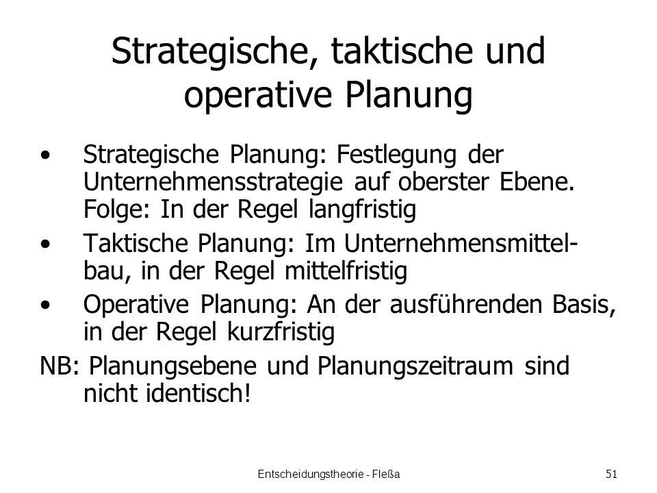 Strategische, taktische und operative Planung