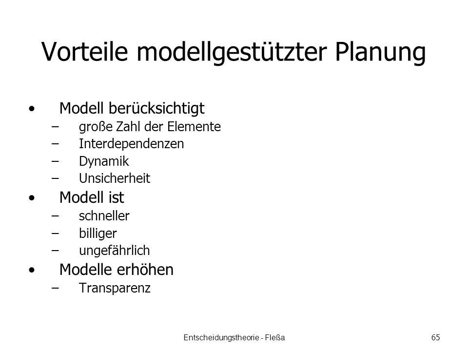 Vorteile modellgestützter Planung