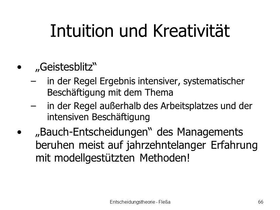 Intuition und Kreativität