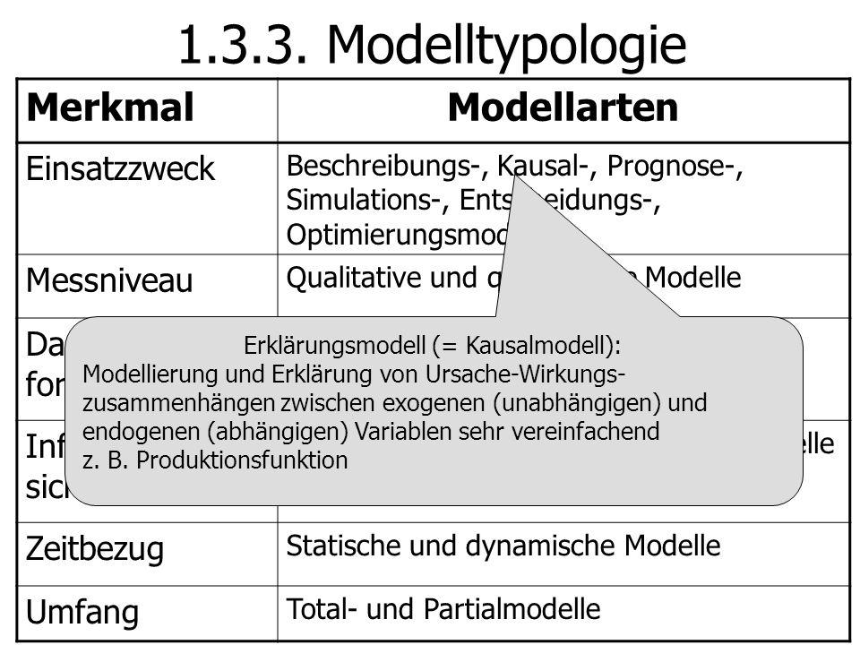 Erklärungsmodell (= Kausalmodell):
