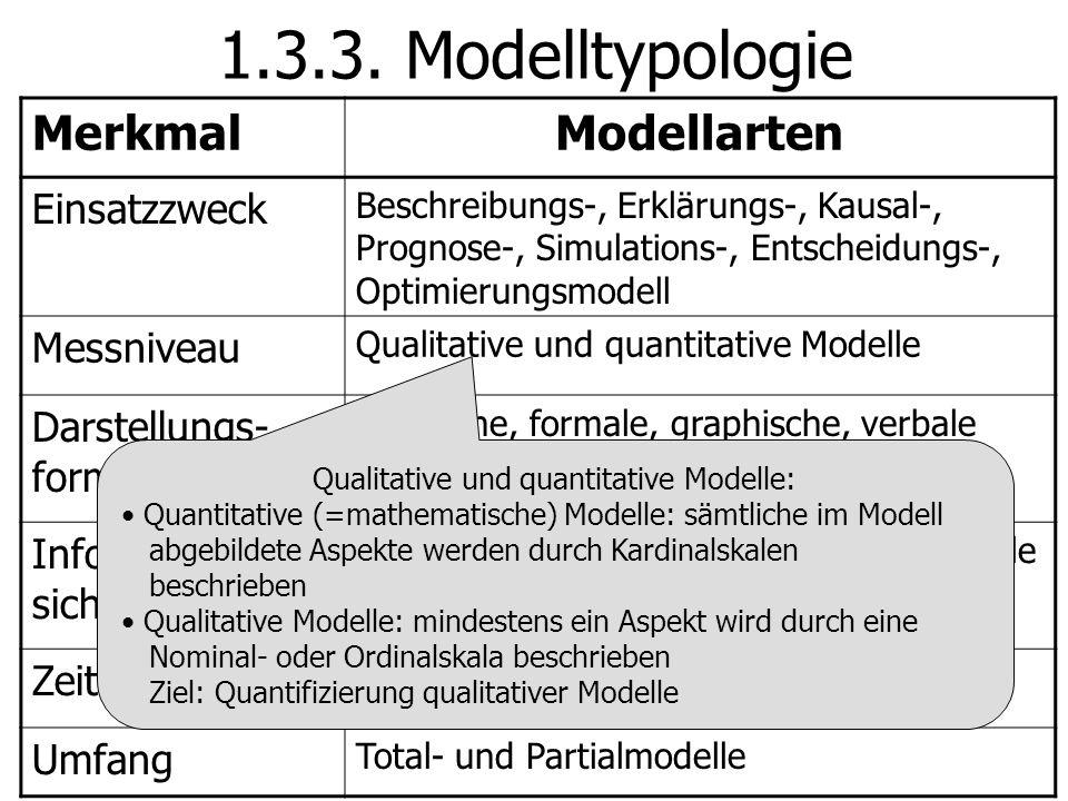 Qualitative und quantitative Modelle: