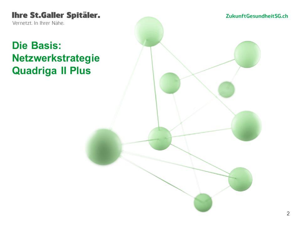 Die Basis: Netzwerkstrategie Quadriga II Plus