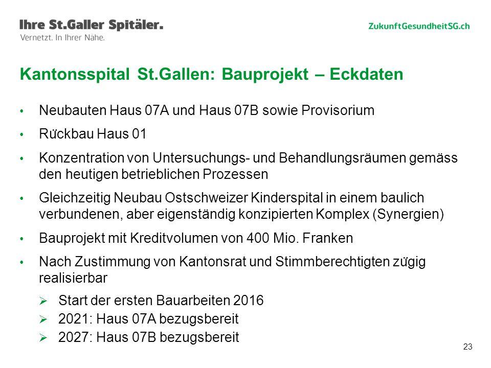 Kantonsspital St.Gallen: Bauprojekt – Eckdaten
