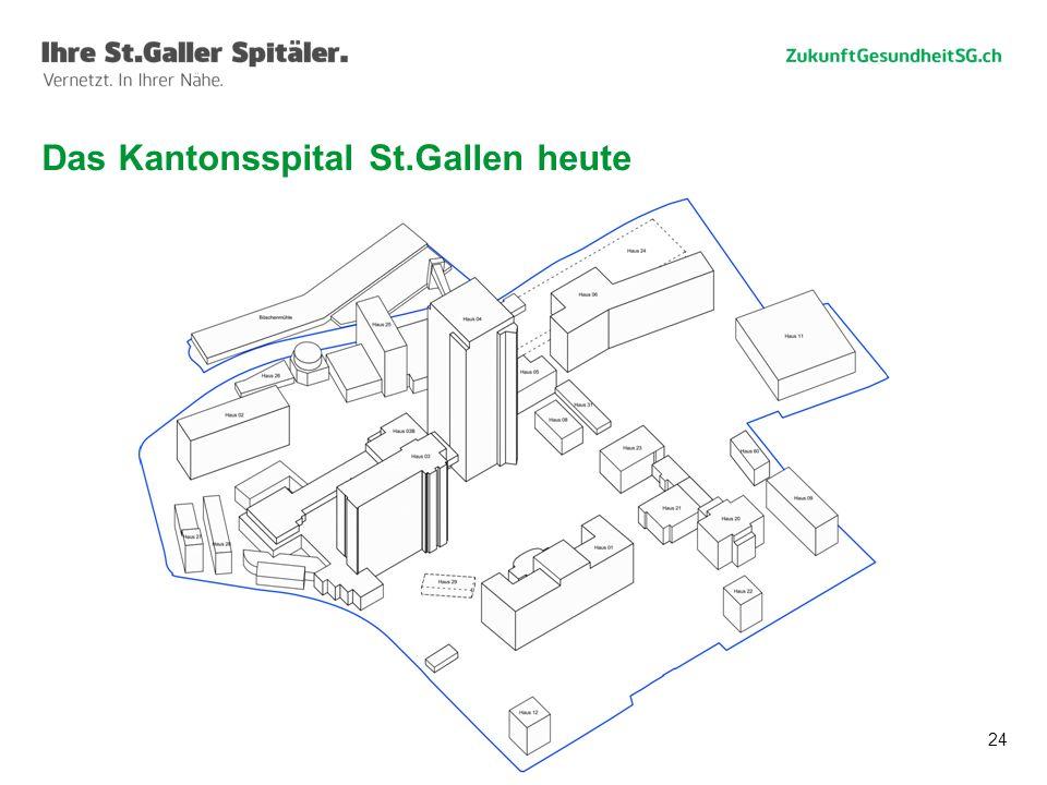 Das Kantonsspital St.Gallen heute