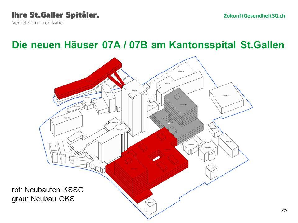 Die neuen Häuser 07A / 07B am Kantonsspital St.Gallen