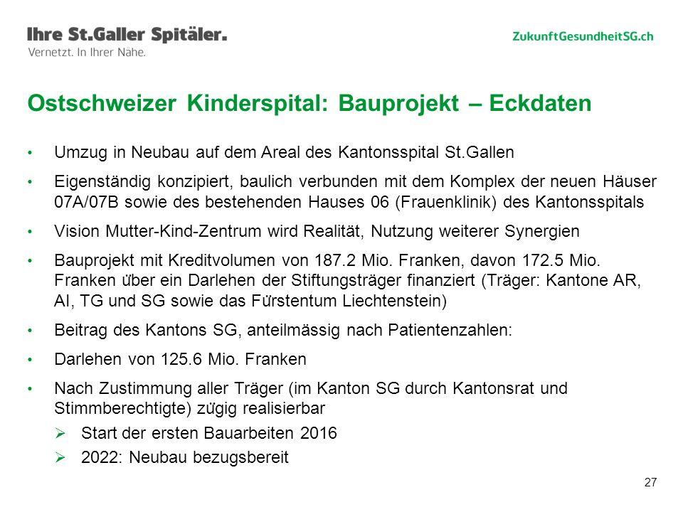 Ostschweizer Kinderspital: Bauprojekt – Eckdaten