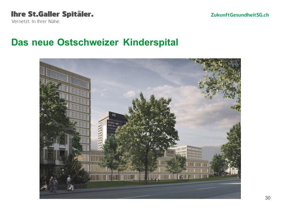 Das neue Ostschweizer Kinderspital