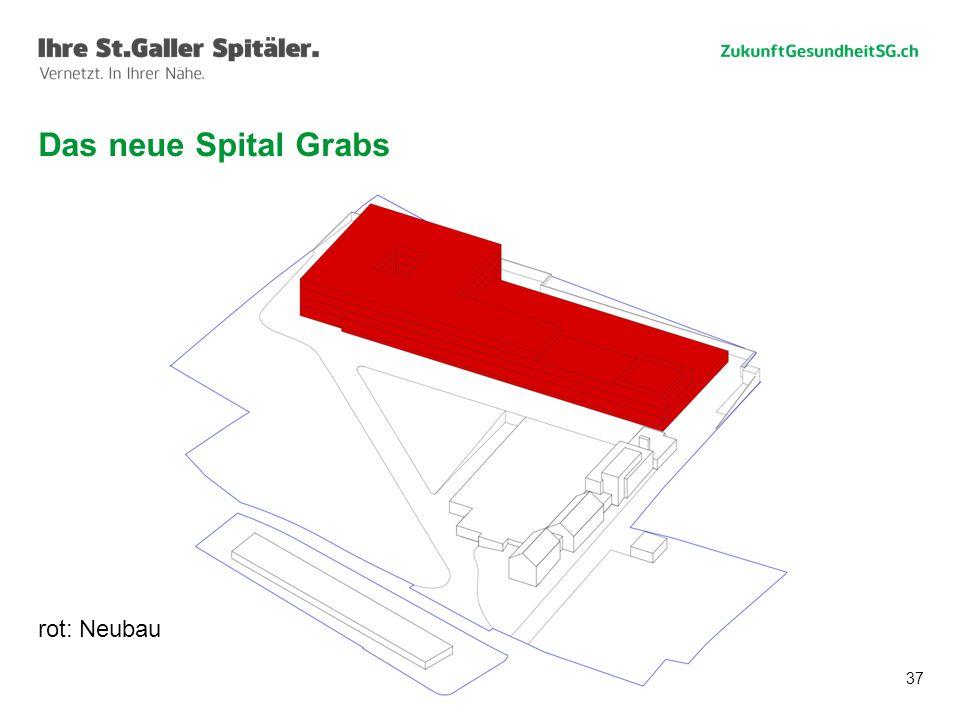 Das neue Spital Grabs rot: Neubau Willi Haag