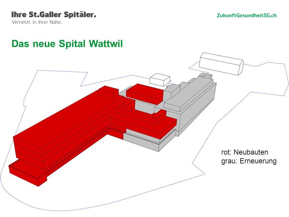 Das neue Spital Wattwil