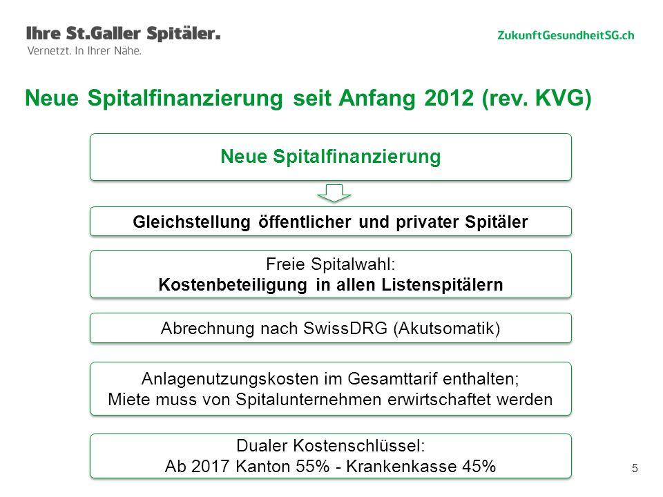 Neue Spitalfinanzierung seit Anfang 2012 (rev. KVG)