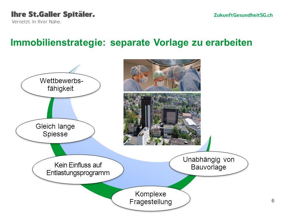 Immobilienstrategie: separate Vorlage zu erarbeiten