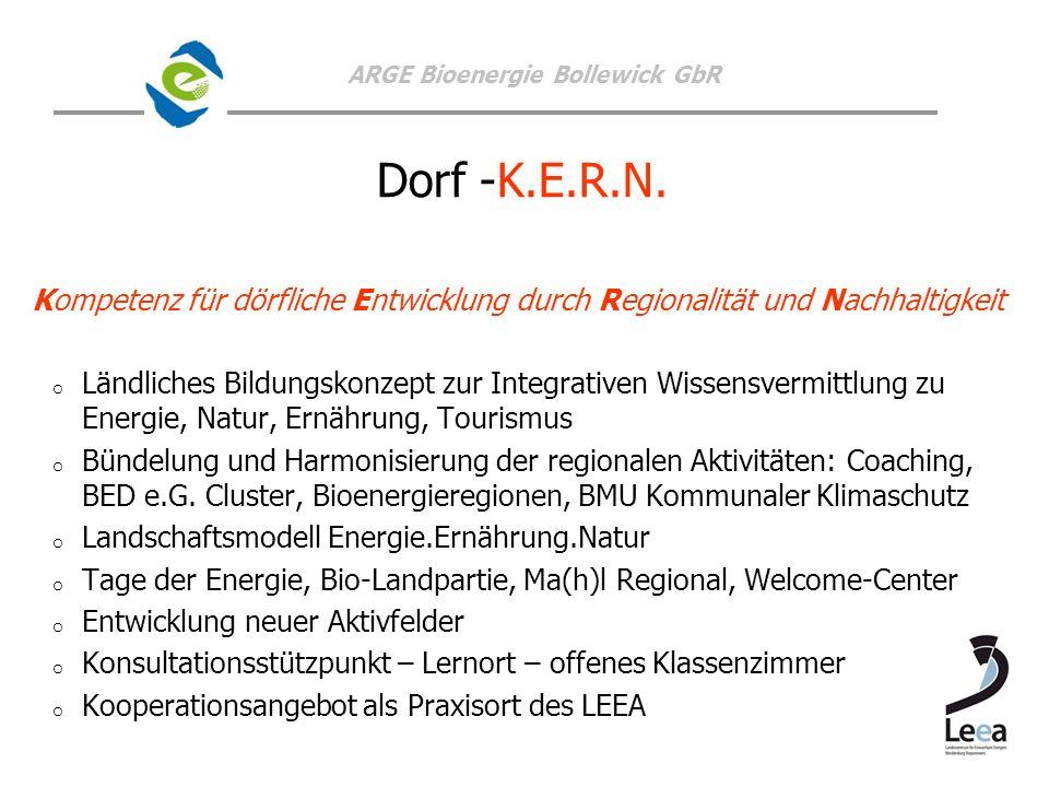 Dorf -K.E.R.N. Kompetenz für dörfliche Entwicklung durch Regionalität und Nachhaltigkeit.