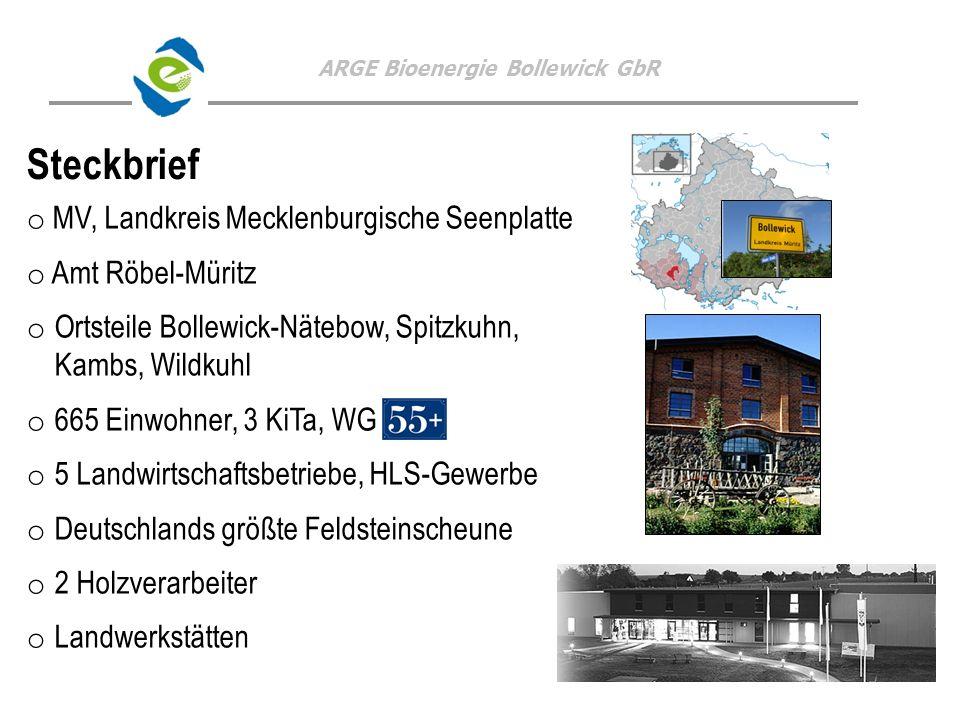 Steckbrief MV, Landkreis Mecklenburgische Seenplatte Amt Röbel-Müritz