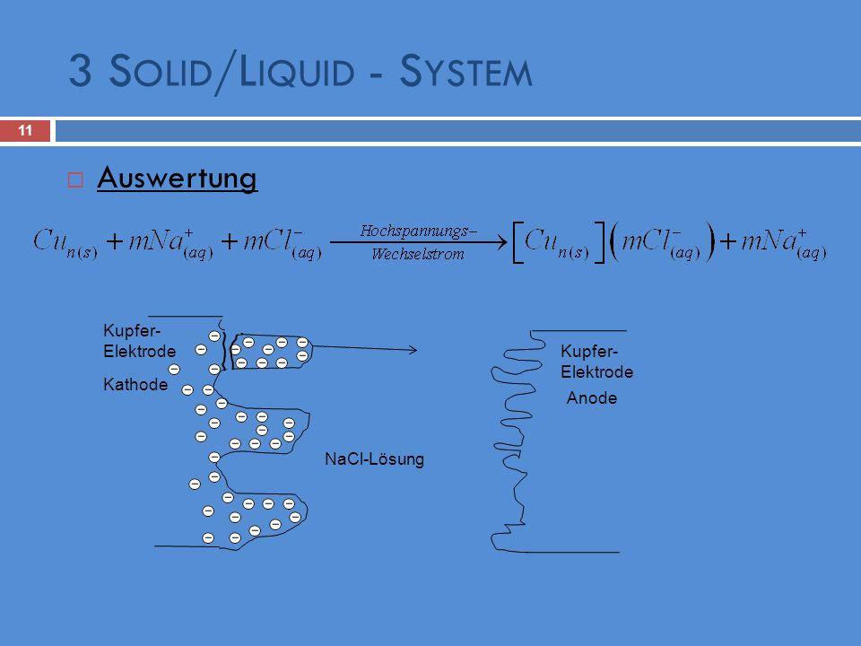 3 Solid/Liquid - System Auswertung Kupfer- Elektrode Kupfer- Elektrode