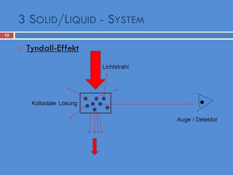 3 Solid/Liquid - System Tyndall-Effekt Lichtstrahl Kolloidale Lösung