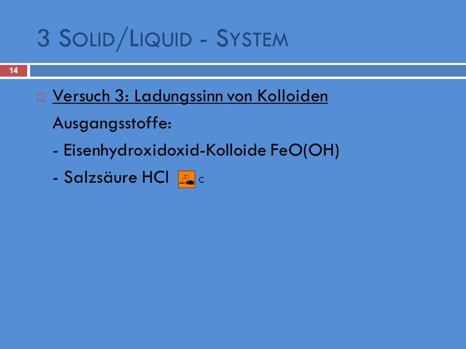 3 Solid/Liquid - System Versuch 3: Ladungssinn von Kolloiden