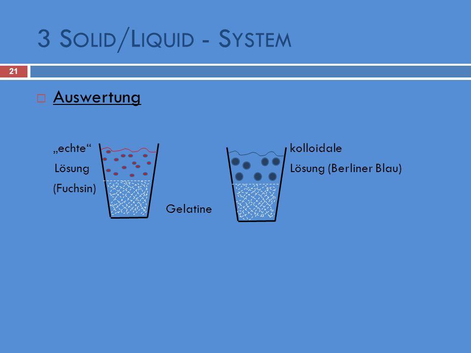 """3 Solid/Liquid - System Auswertung """"echte kolloidale"""