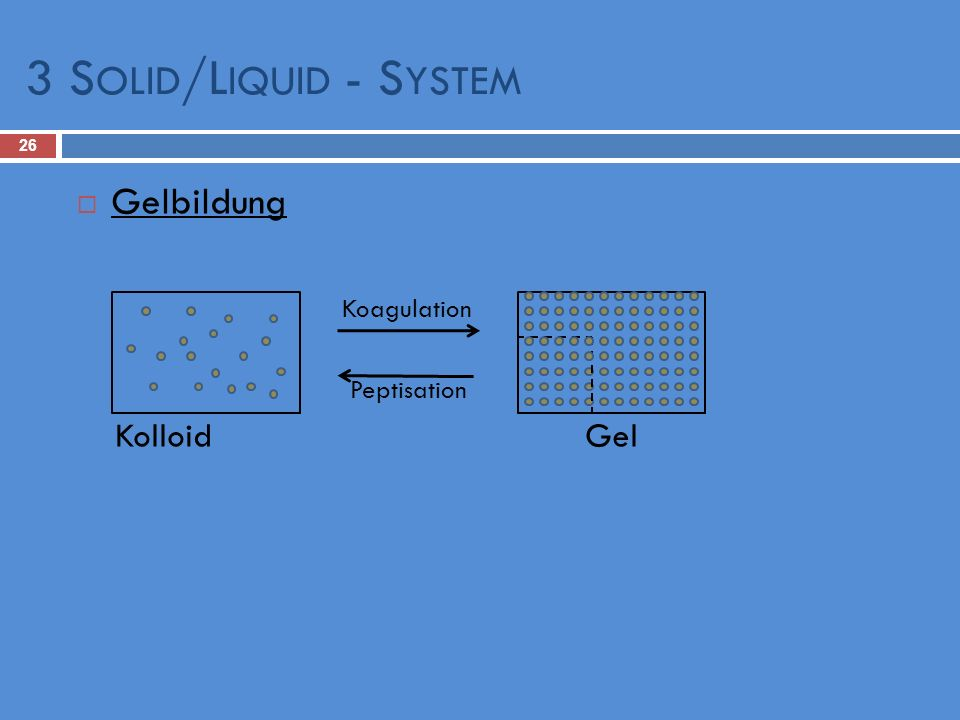 3 Solid/Liquid - System Gelbildung Koagulation Peptisation Kolloid Gel