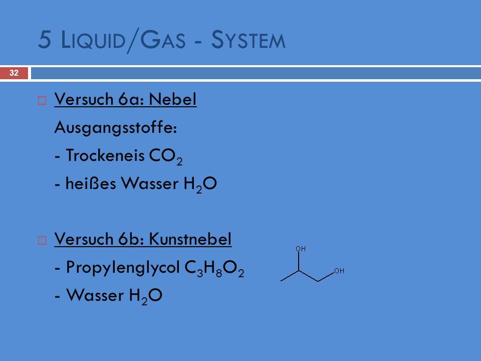 5 Liquid/Gas - System Versuch 6a: Nebel Ausgangsstoffe: