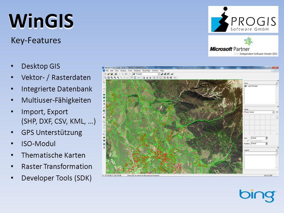 WinGIS Key-Features Desktop GIS Vektor- / Rasterdaten