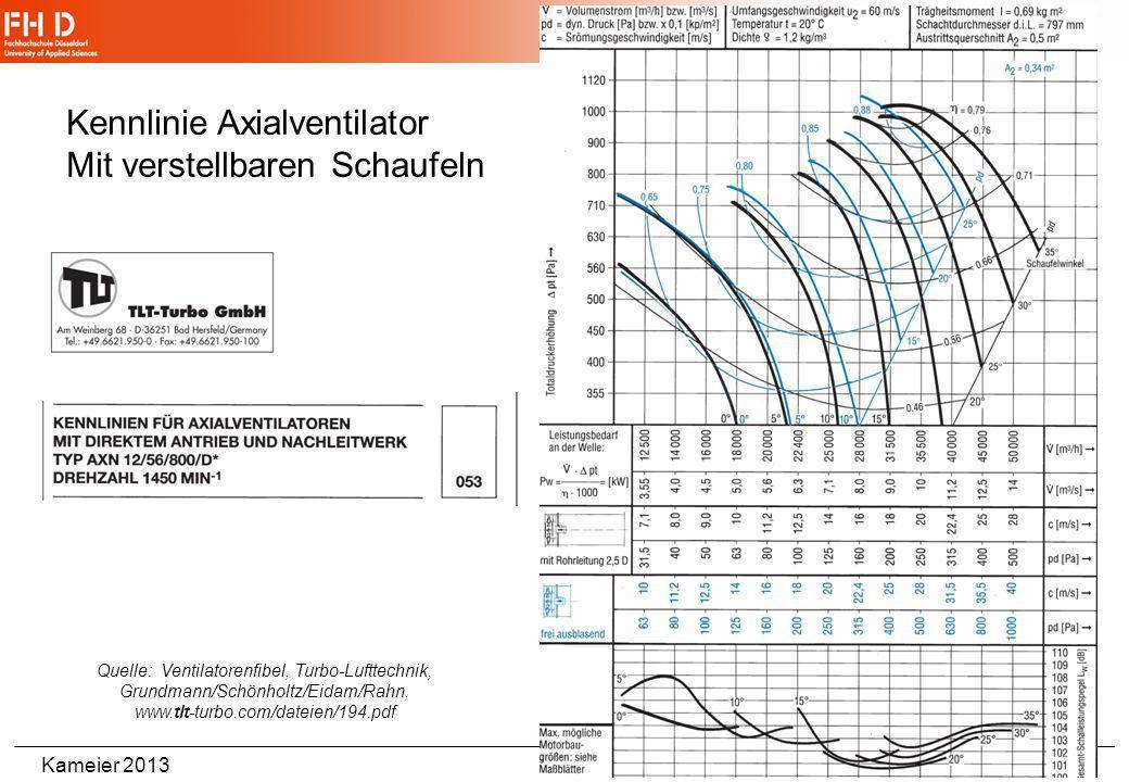 Kennlinie Axialventilator Mit verstellbaren Schaufeln