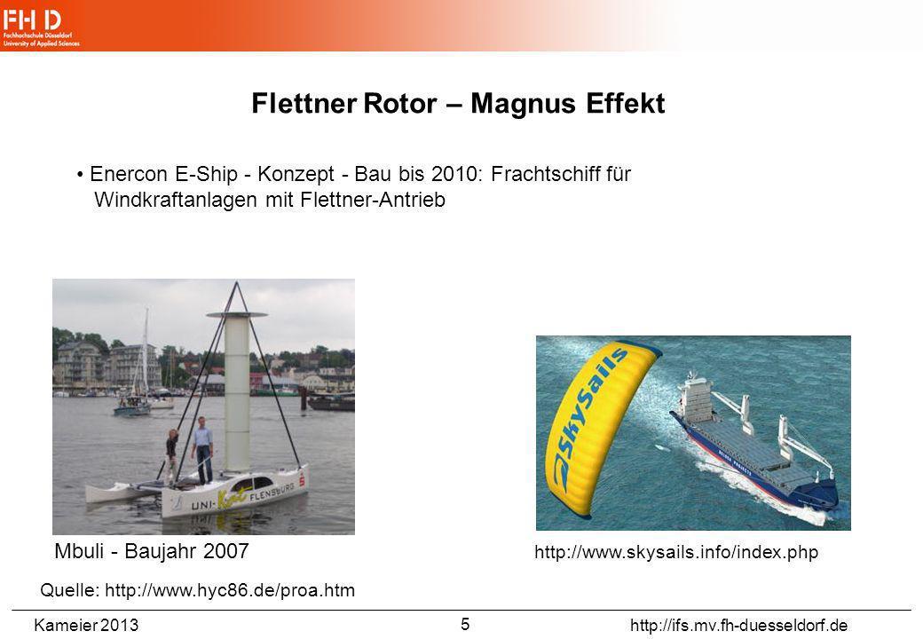 Flettner Rotor – Magnus Effekt