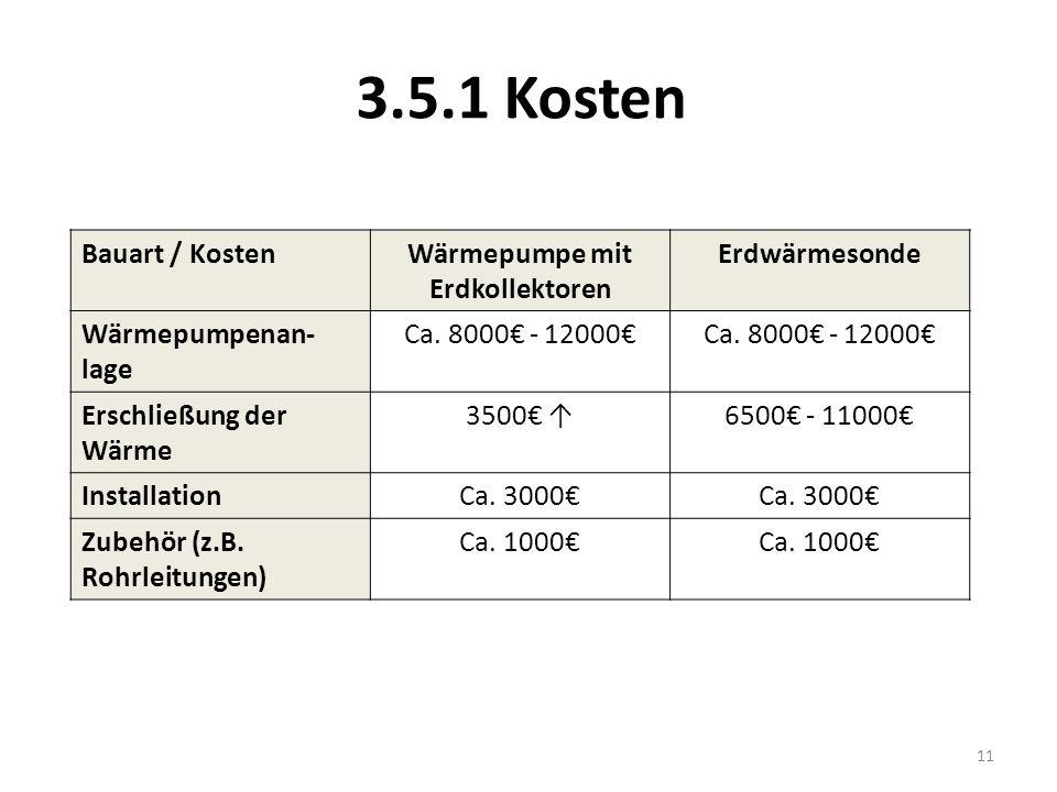 3.5.1 Kosten Bauart / Kosten Wärmepumpe mit Erdkollektoren
