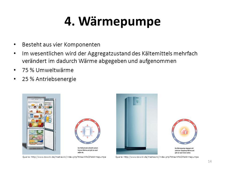 4. Wärmepumpe Besteht aus vier Komponenten