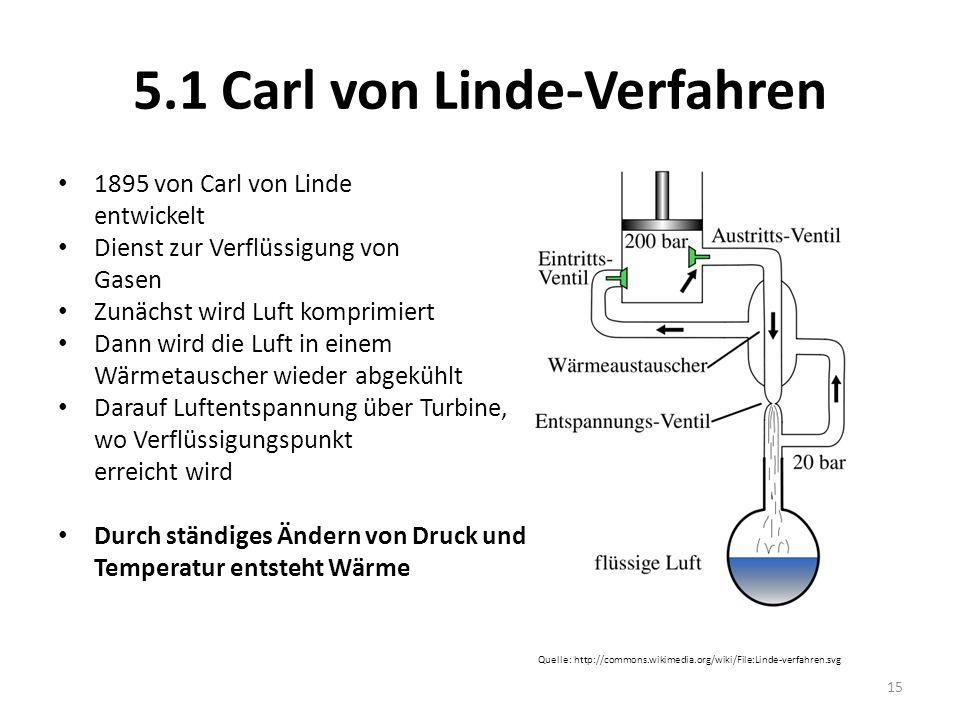5.1 Carl von Linde-Verfahren