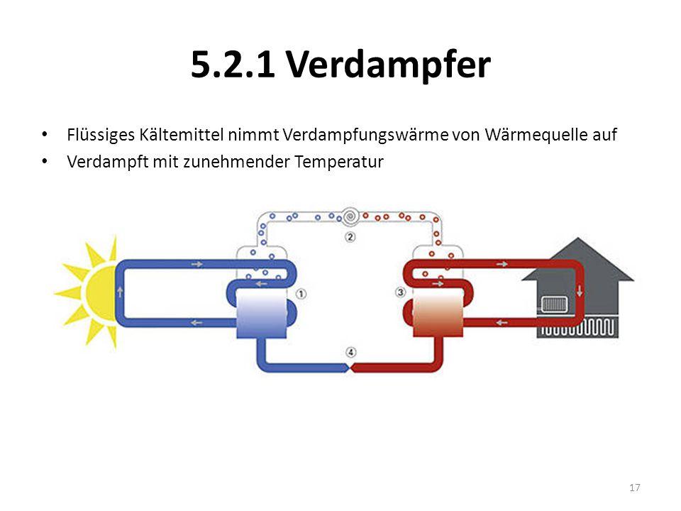5.2.1 VerdampferFlüssiges Kältemittel nimmt Verdampfungswärme von Wärmequelle auf.
