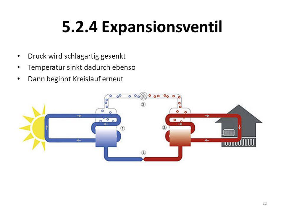 5.2.4 Expansionsventil Druck wird schlagartig gesenkt