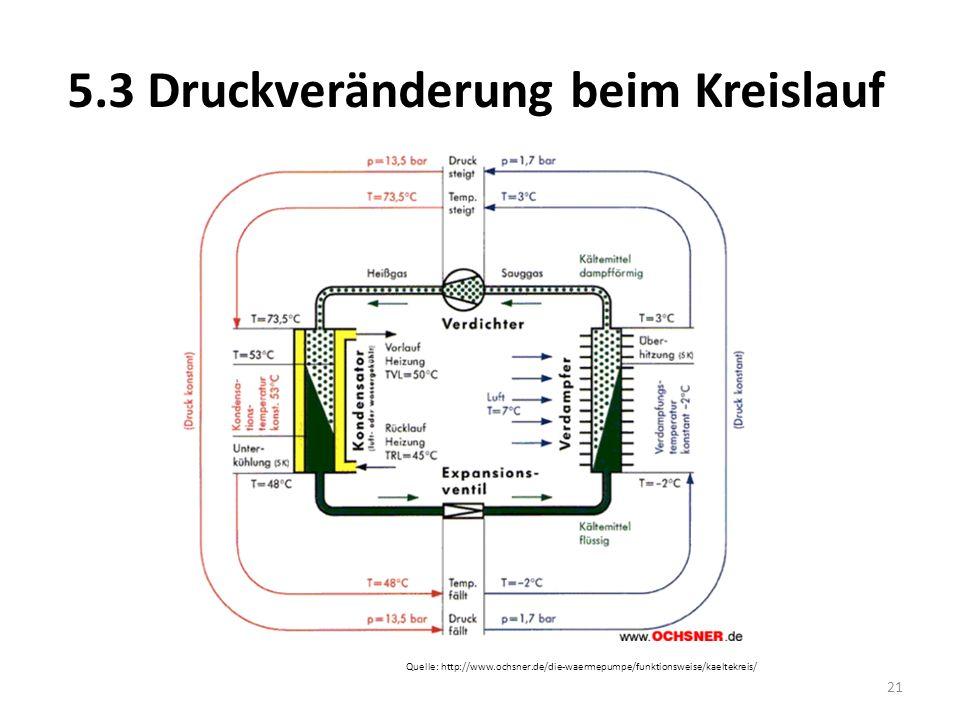 5.3 Druckveränderung beim Kreislauf