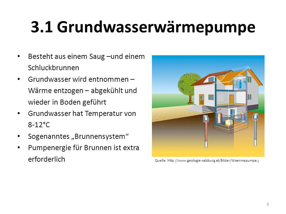 3.1 Grundwasserwärmepumpe
