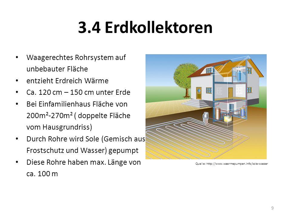 3.4 Erdkollektoren Waagerechtes Rohrsystem auf unbebauter Fläche