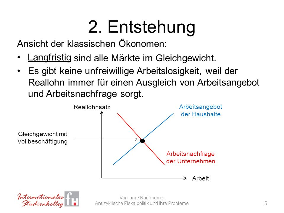 2. Entstehung Ansicht der klassischen Ökonomen: Langfristig