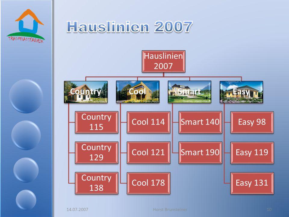 Hauslinien 2007 14.07.2007 Horst Brunsteiner Hauslinien 2007 Country