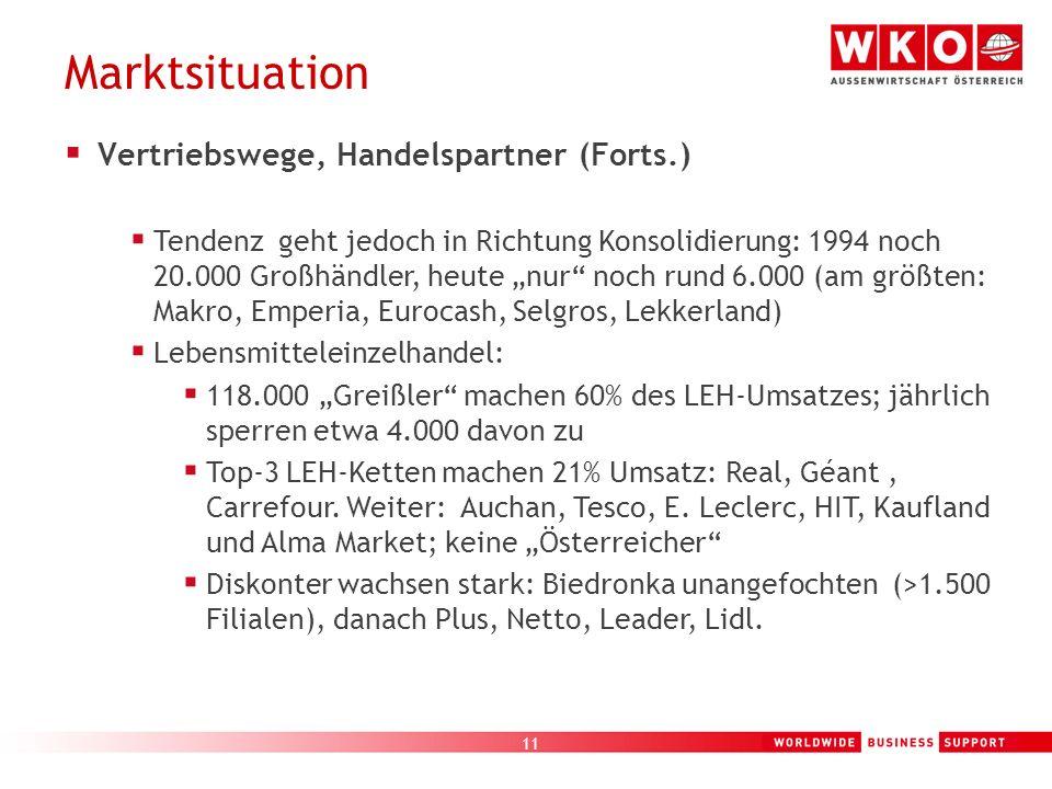 Marktsituation Vertriebswege, Handelspartner (Forts.)